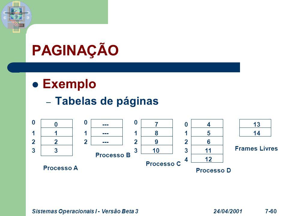PAGINAÇÃO Exemplo Tabelas de páginas 1 2 3 Processo A Processo B --- 4