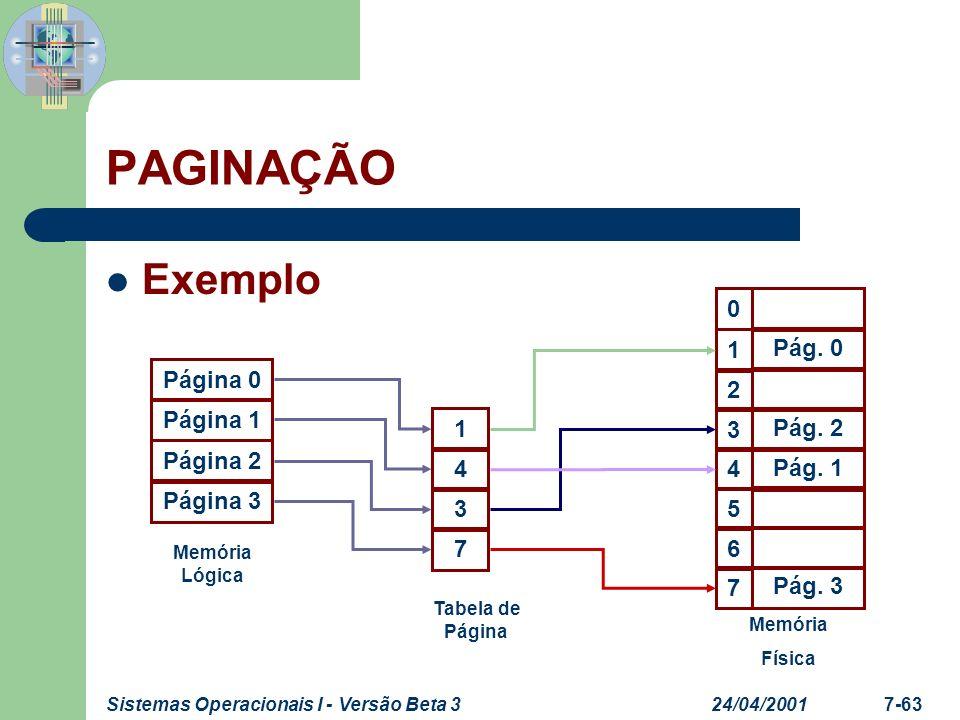 PAGINAÇÃO Exemplo 1 2 3 4 5 6 7 Pág. 0 Pág. 2 Pág. 1 Pág. 3 Página 0