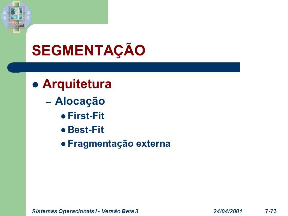 SEGMENTAÇÃO Arquitetura Alocação First-Fit Best-Fit