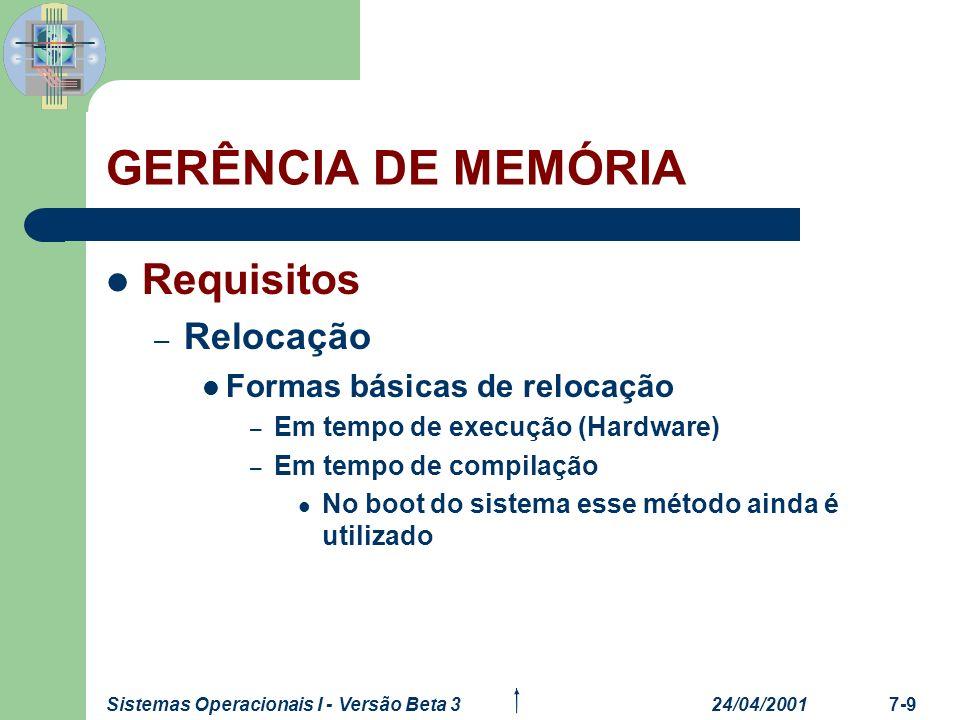 GERÊNCIA DE MEMÓRIA Requisitos Relocação Formas básicas de relocação