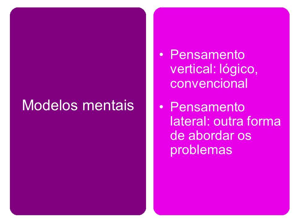 Modelos mentais Pensamento vertical: lógico, convencional