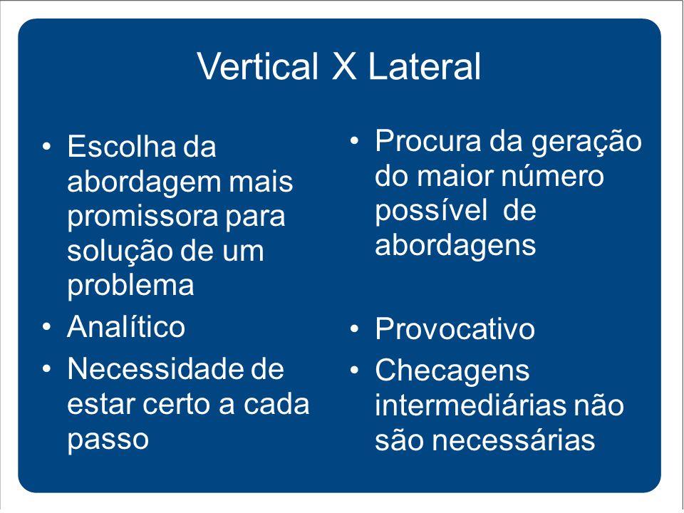 Vertical X Lateral Procura da geração do maior número possível de abordagens. Provocativo. Checagens intermediárias não são necessárias.