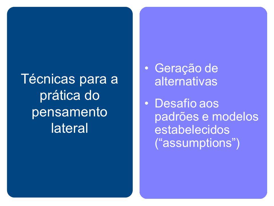 Técnicas para a prática do pensamento lateral