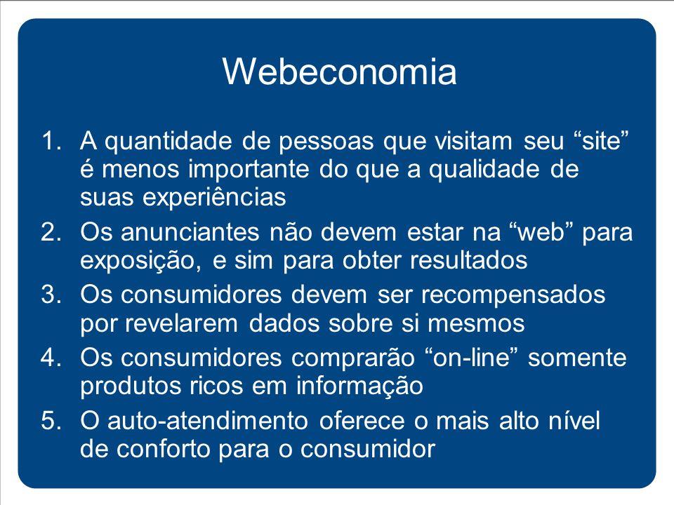 Webeconomia A quantidade de pessoas que visitam seu site é menos importante do que a qualidade de suas experiências.