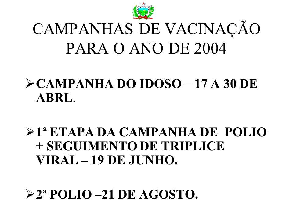 CAMPANHAS DE VACINAÇÃO PARA O ANO DE 2004