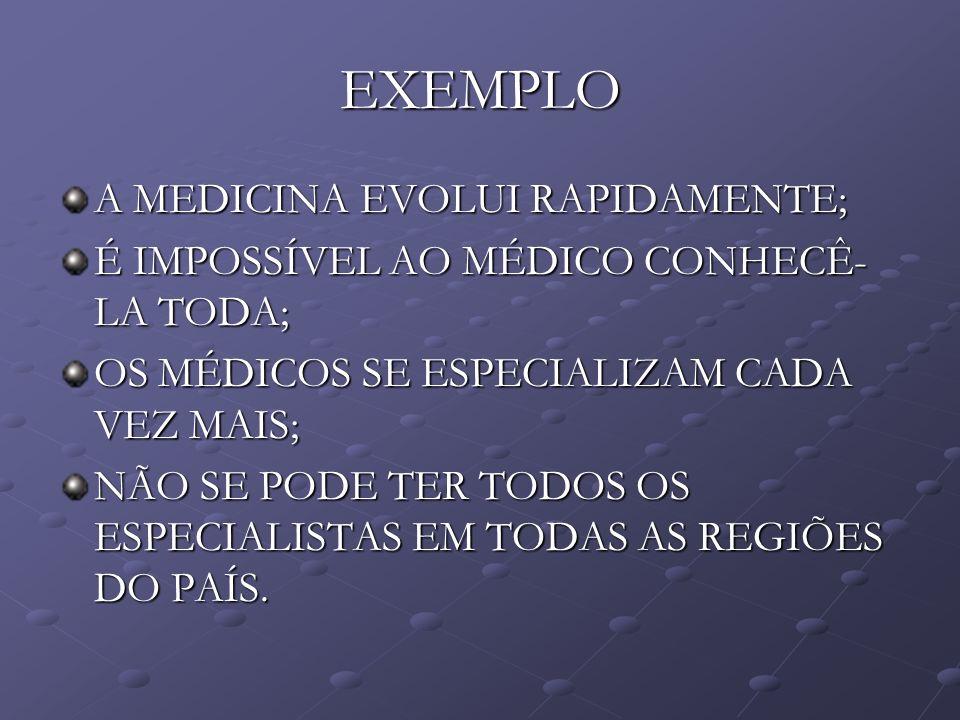 EXEMPLO A MEDICINA EVOLUI RAPIDAMENTE;