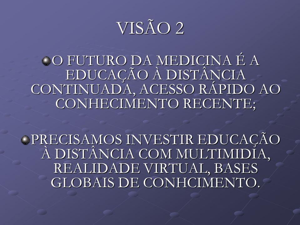 VISÃO 2O FUTURO DA MEDICINA É A EDUCAÇÃO À DISTÂNCIA CONTINUADA, ACESSO RÁPIDO AO CONHECIMENTO RECENTE;