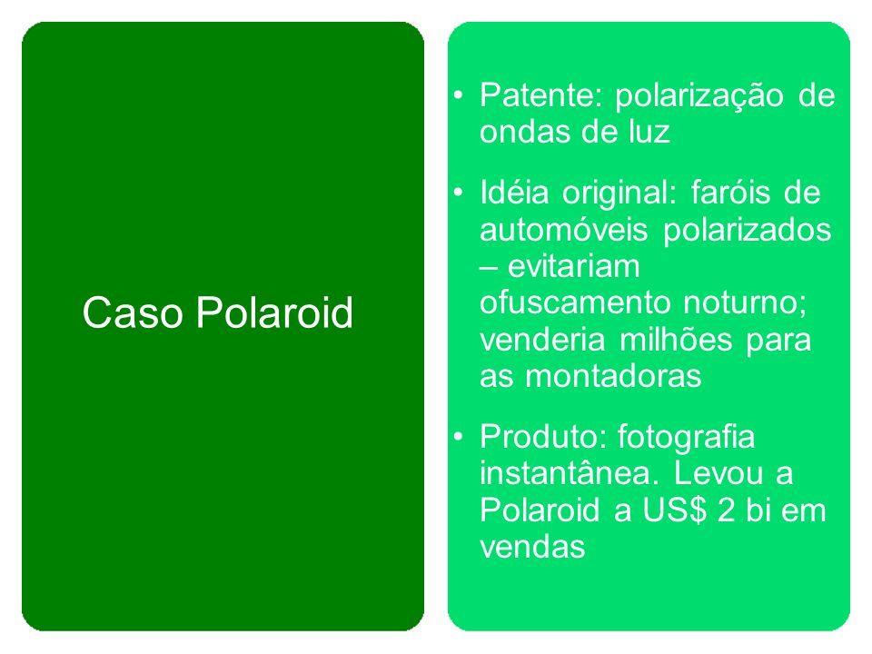 Caso Polaroid Patente: polarização de ondas de luz
