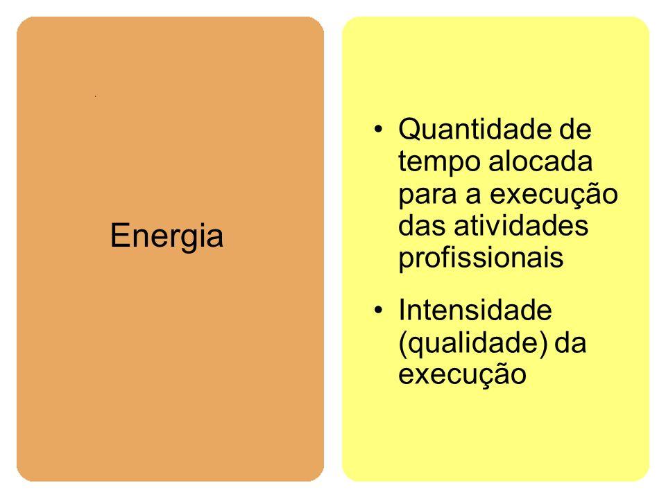 Energia Quantidade de tempo alocada para a execução das atividades profissionais.