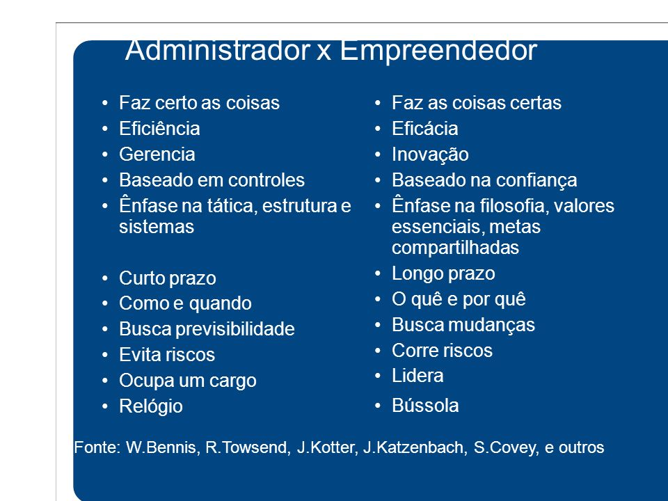 Administrador x Empreendedor