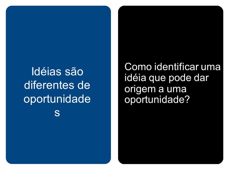 Idéias são diferentes de oportunidades