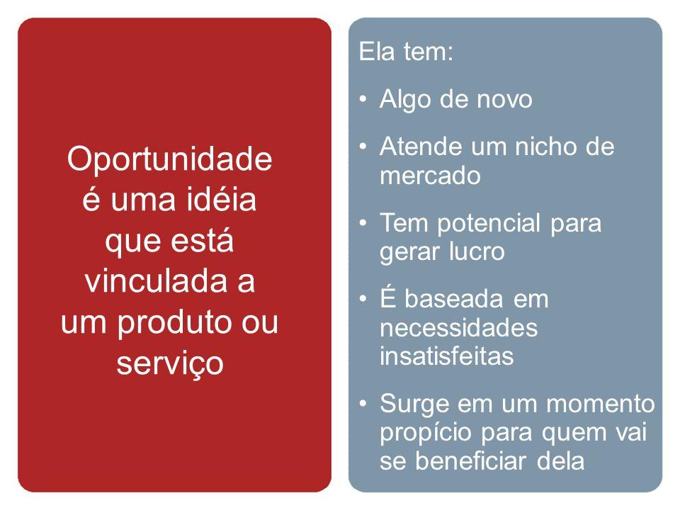 Oportunidade é uma idéia que está vinculada a um produto ou serviço