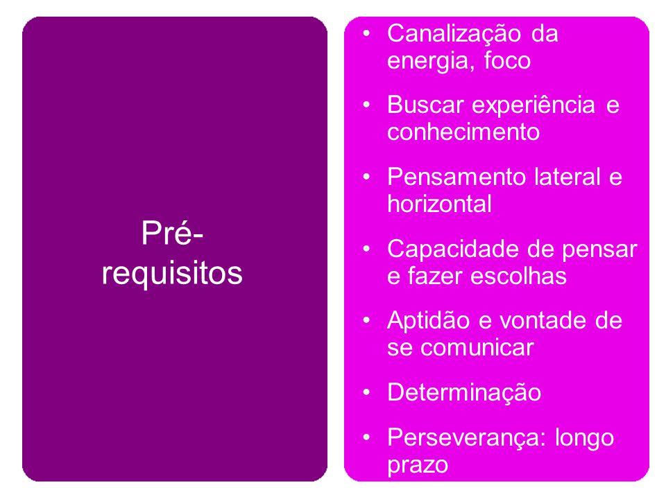 Pré-requisitos Canalização da energia, foco