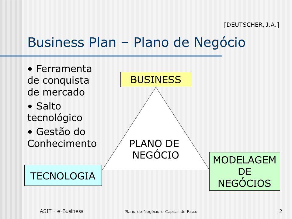 Business Plan – Plano de Negócio