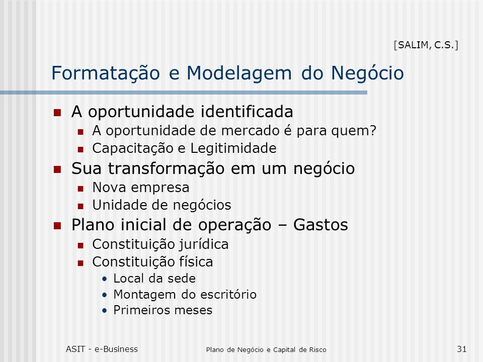 Formatação e Modelagem do Negócio