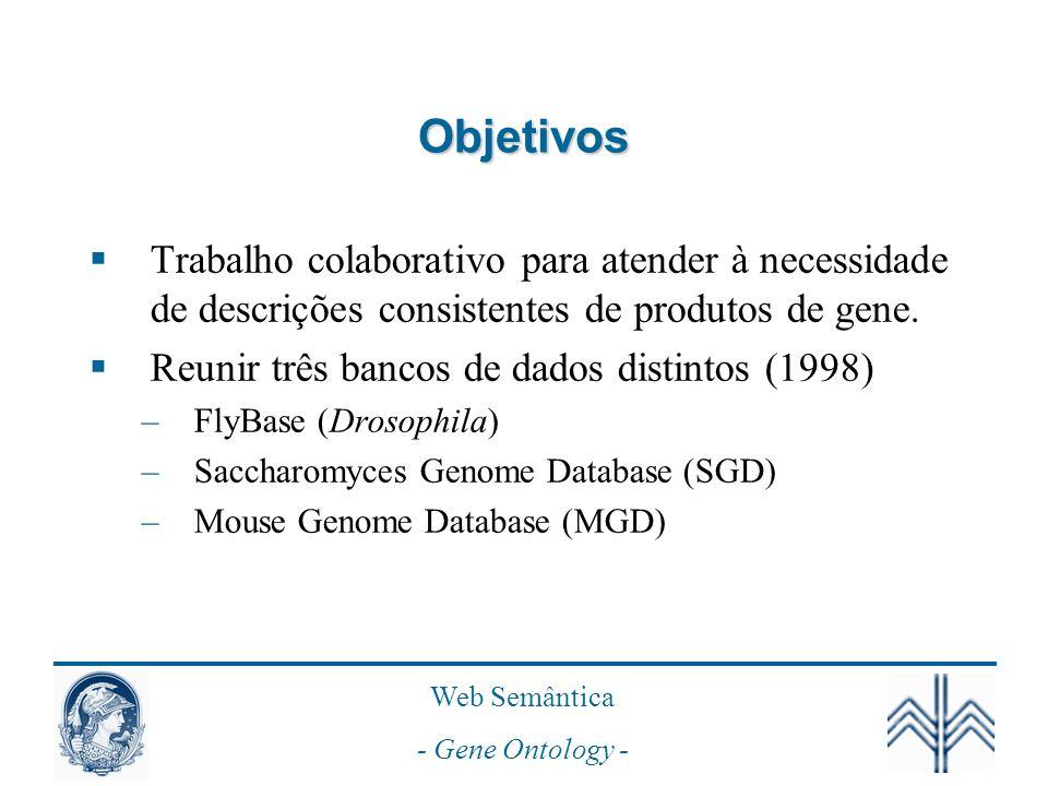 Objetivos Trabalho colaborativo para atender à necessidade de descrições consistentes de produtos de gene.