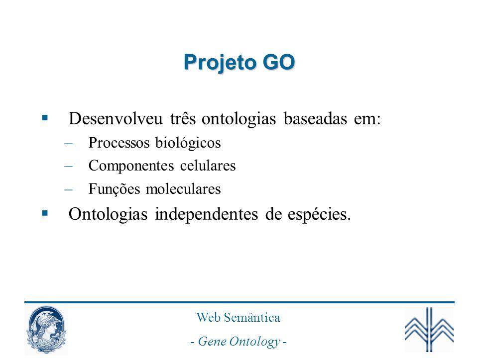 Projeto GO Desenvolveu três ontologias baseadas em:
