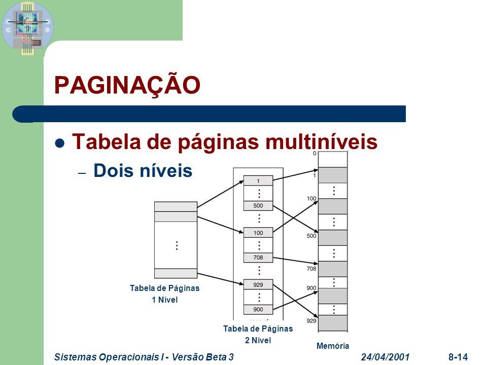 Tabela de Páginas 1 Nível Tabela de Páginas 2 Nível