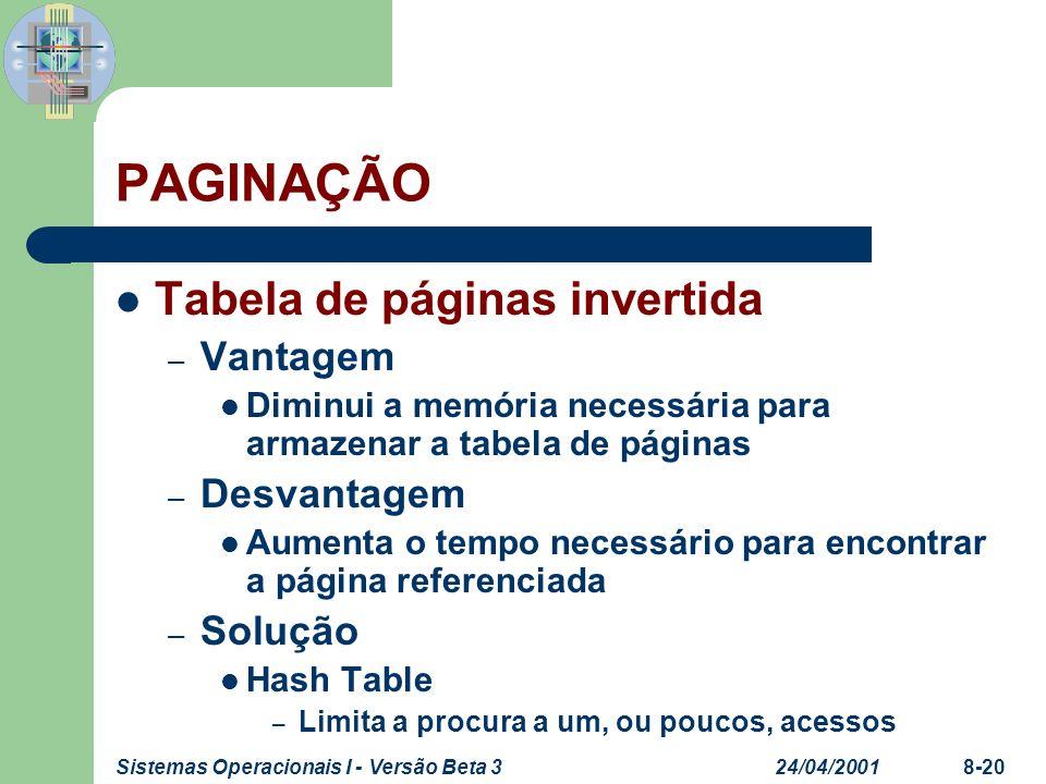 PAGINAÇÃO Tabela de páginas invertida Vantagem Desvantagem Solução