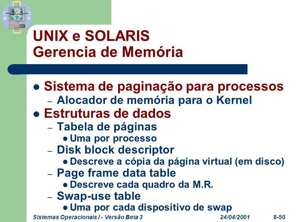 UNIX e SOLARIS Gerencia de Memória