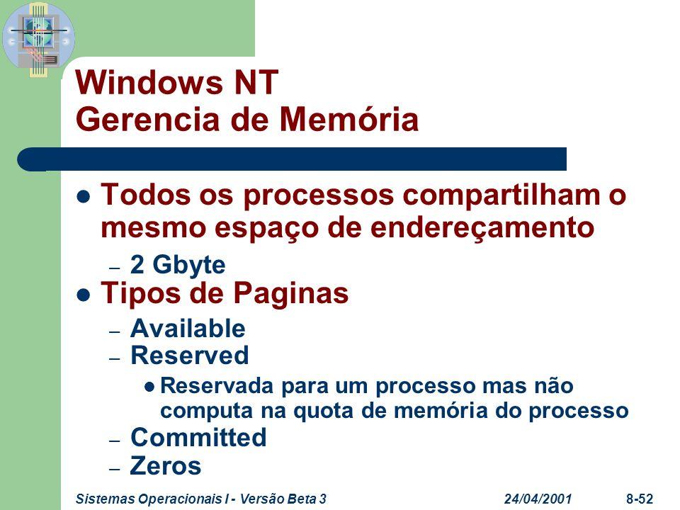Windows NT Gerencia de Memória