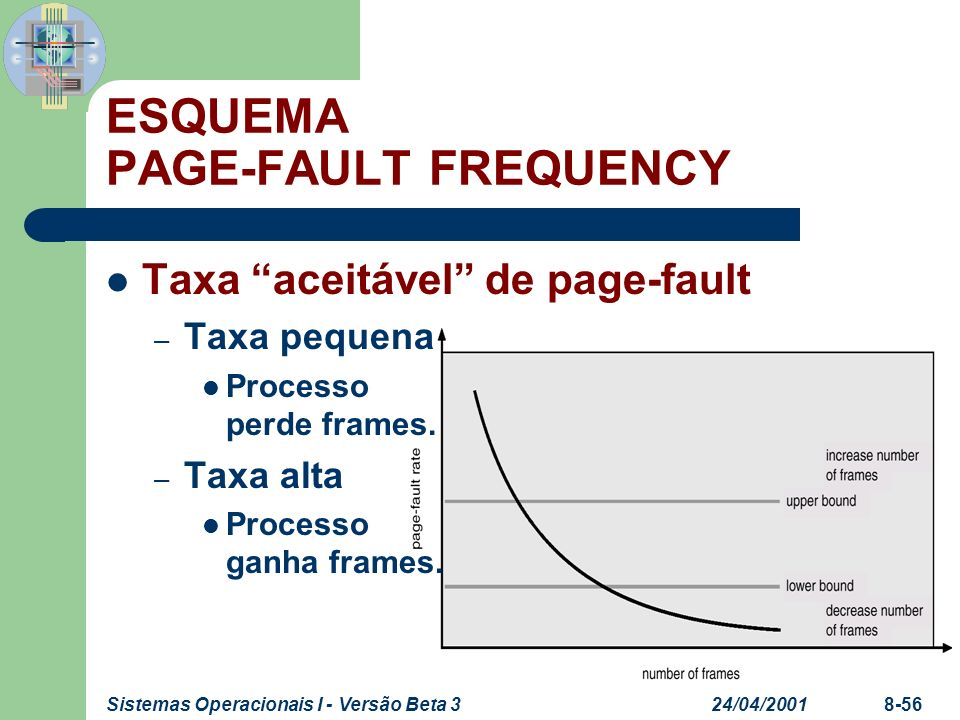 ESQUEMA PAGE-FAULT FREQUENCY