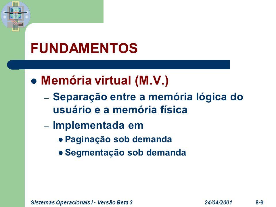 FUNDAMENTOS Memória virtual (M.V.)