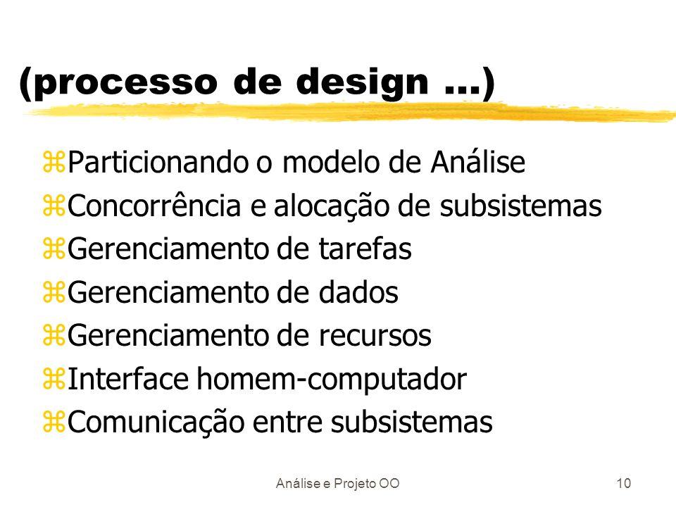 (processo de design ...) Particionando o modelo de Análise