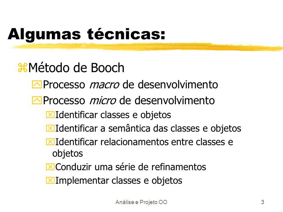 Algumas técnicas: Método de Booch Processo macro de desenvolvimento