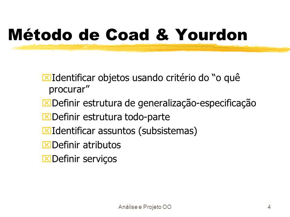 Método de Coad & Yourdon