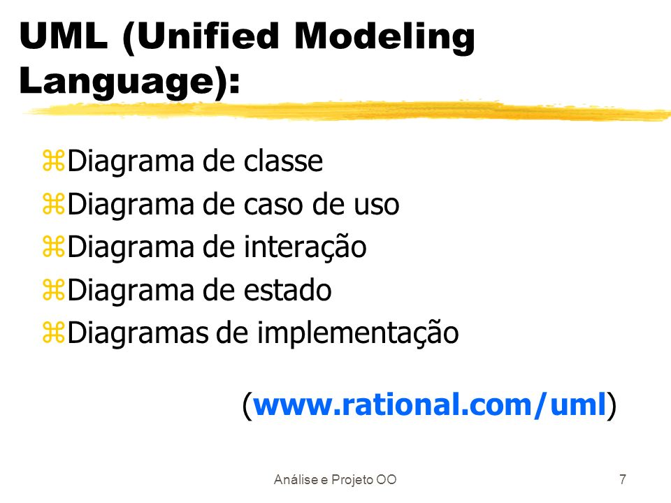 UML (Unified Modeling Language):