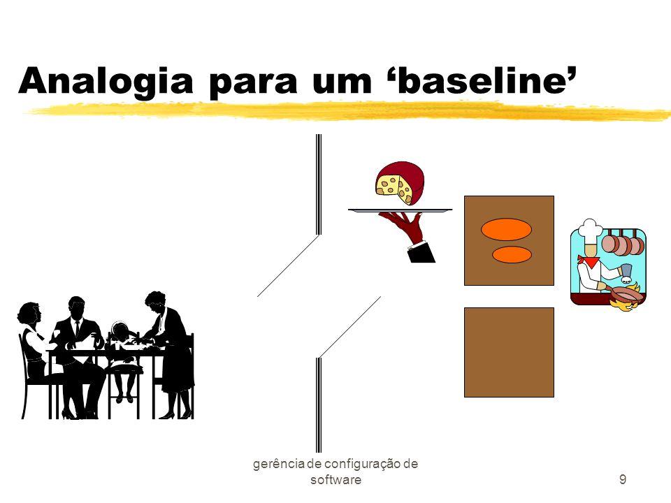 Analogia para um 'baseline'