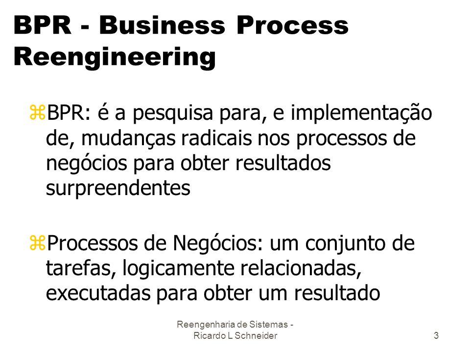 BPR - Business Process Reengineering