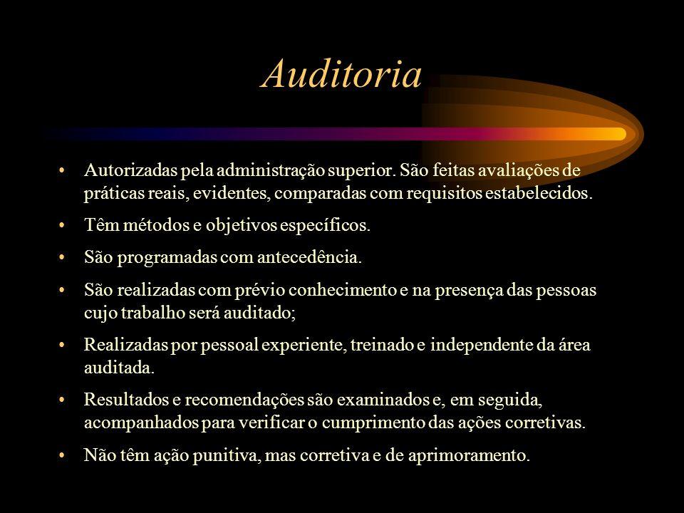 Auditoria Autorizadas pela administração superior. São feitas avaliações de práticas reais, evidentes, comparadas com requisitos estabelecidos.
