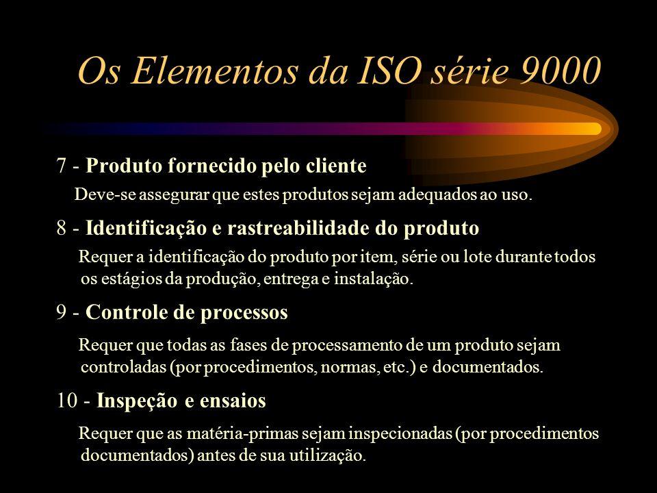 Os Elementos da ISO série 9000