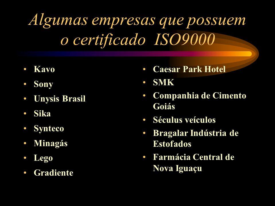 Algumas empresas que possuem o certificado ISO9000