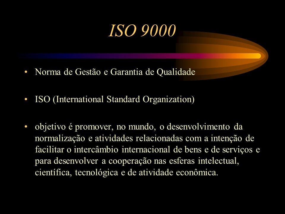 ISO 9000 Norma de Gestão e Garantia de Qualidade