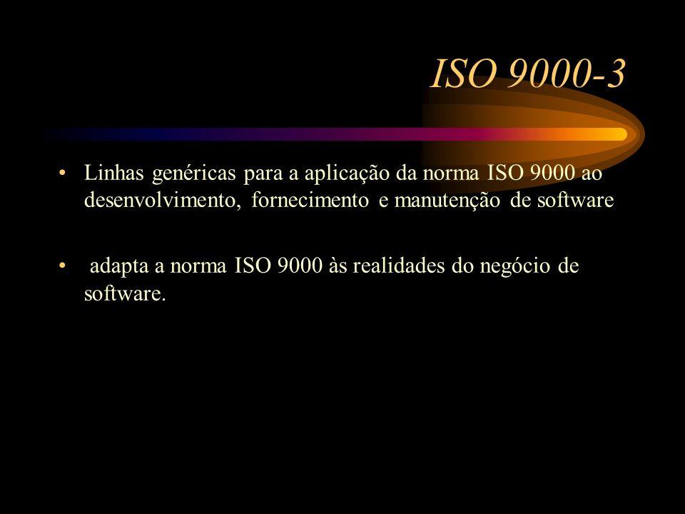 ISO 9000-3 Linhas genéricas para a aplicação da norma ISO 9000 ao desenvolvimento, fornecimento e manutenção de software.