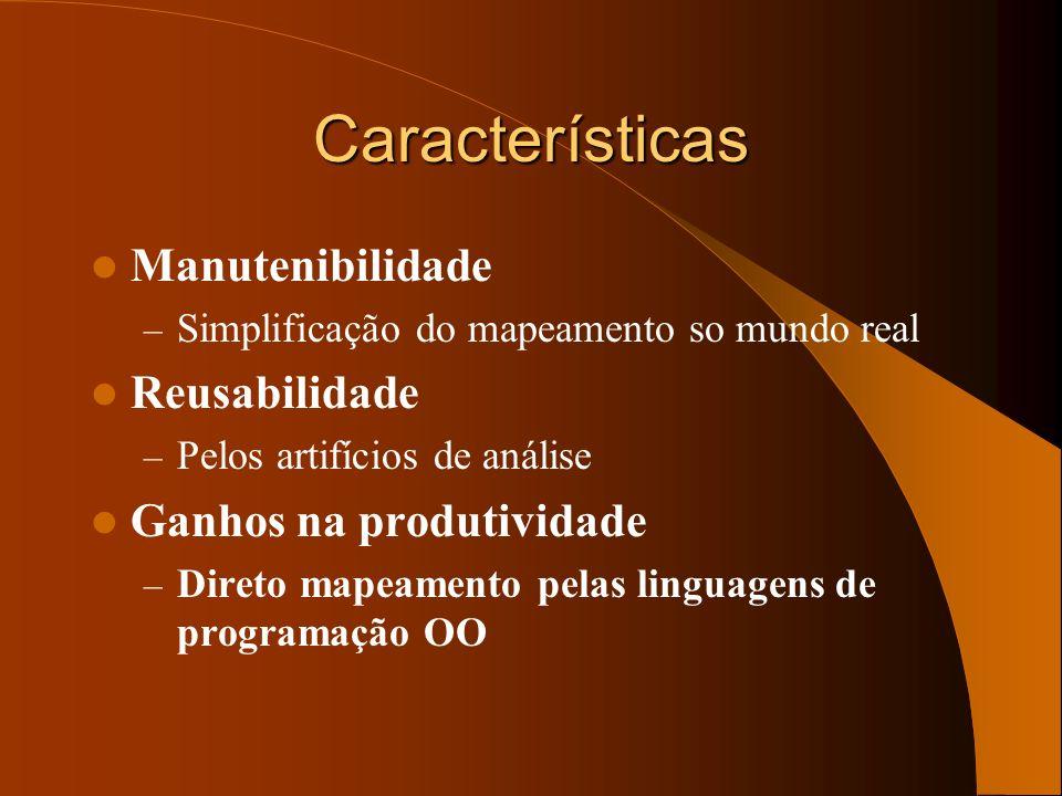 Características Manutenibilidade Reusabilidade Ganhos na produtividade