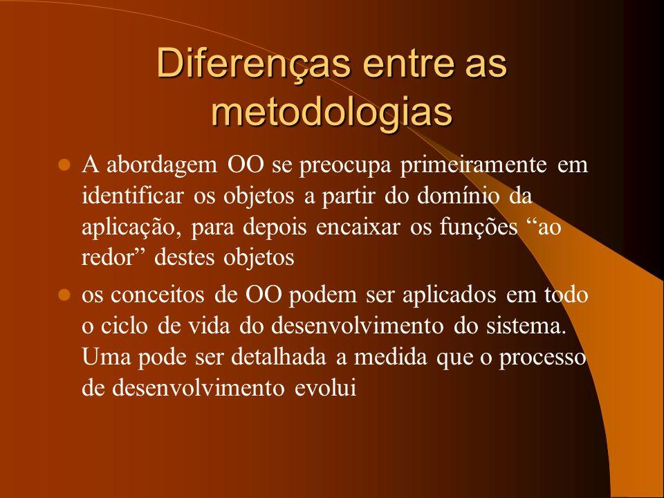 Diferenças entre as metodologias