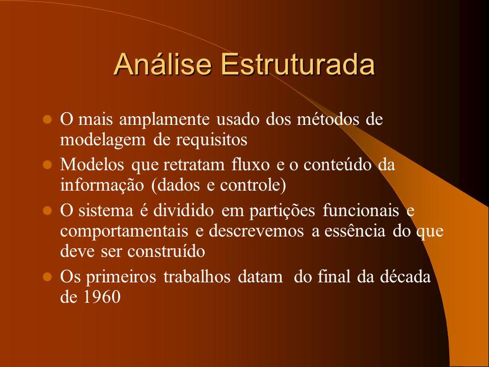 Análise Estruturada O mais amplamente usado dos métodos de modelagem de requisitos.