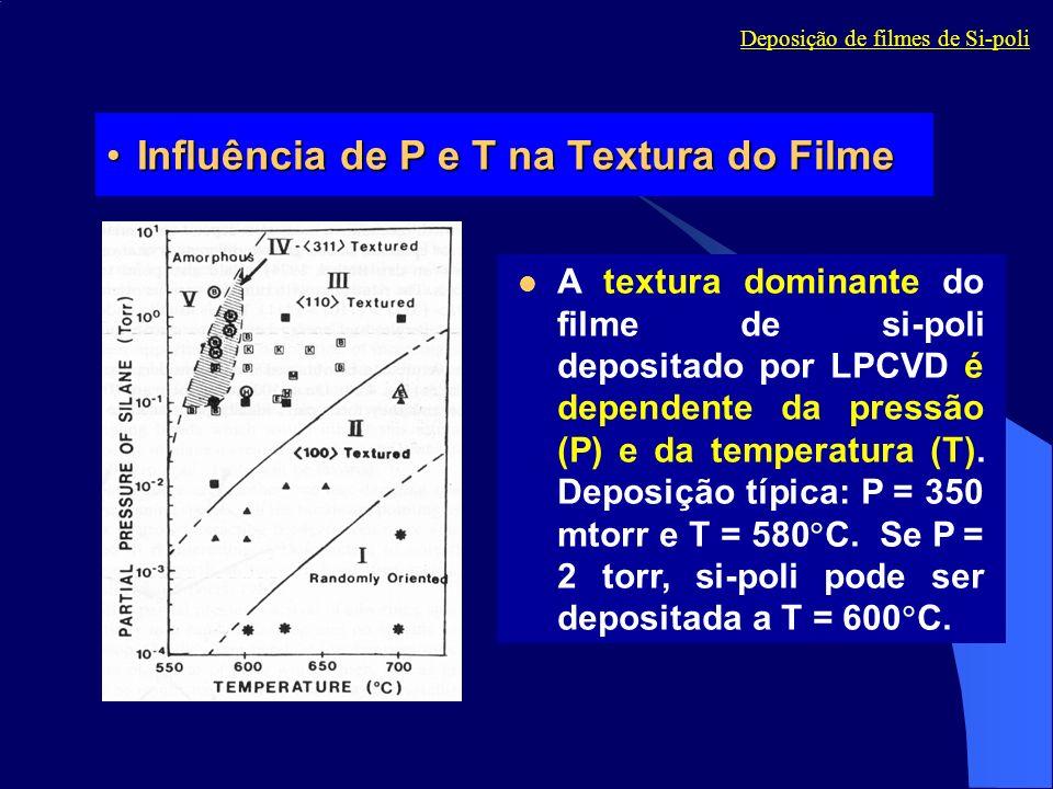 Influência de P e T na Textura do Filme