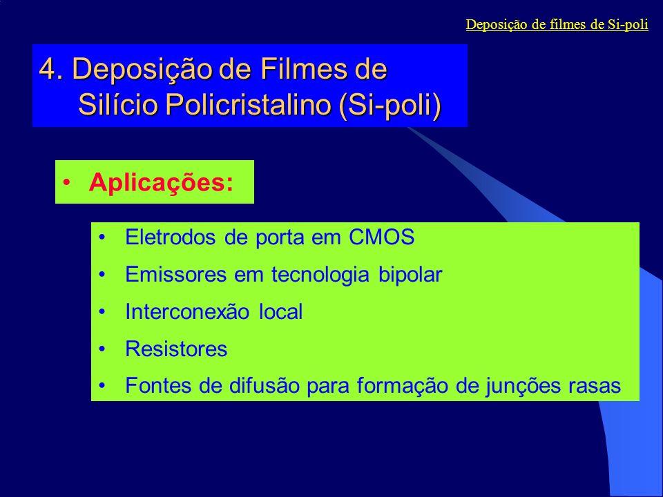 4. Deposição de Filmes de Silício Policristalino (Si-poli)