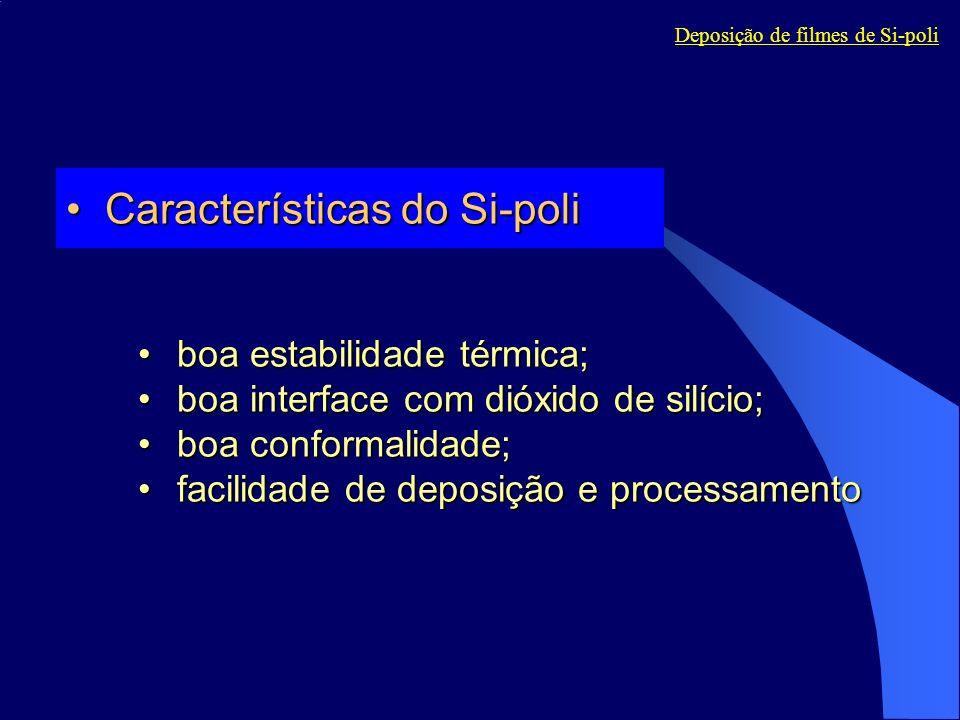 Características do Si-poli