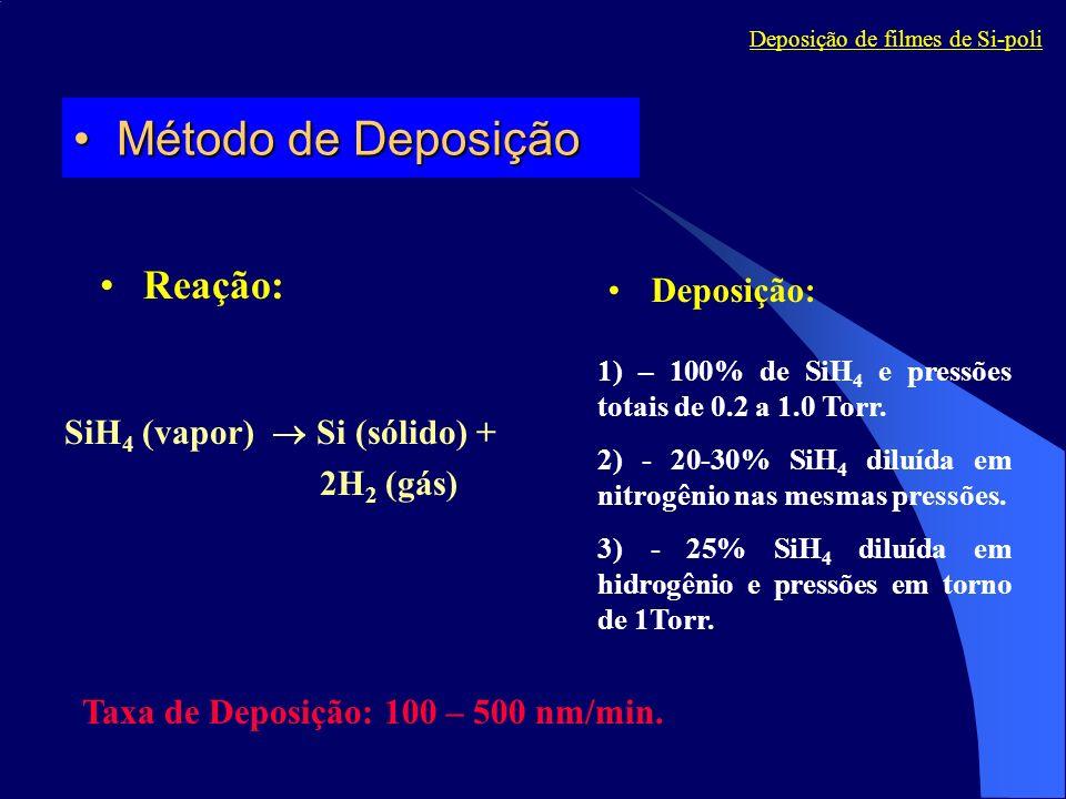Método de Deposição Reação: Deposição:
