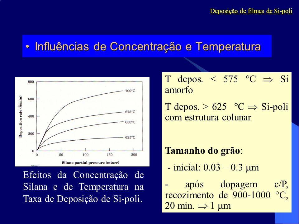 Influências de Concentração e Temperatura