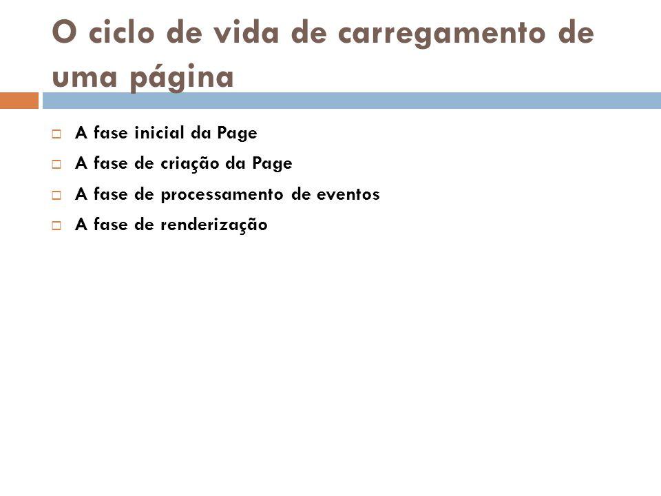O ciclo de vida de carregamento de uma página