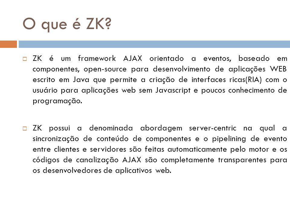 O que é ZK
