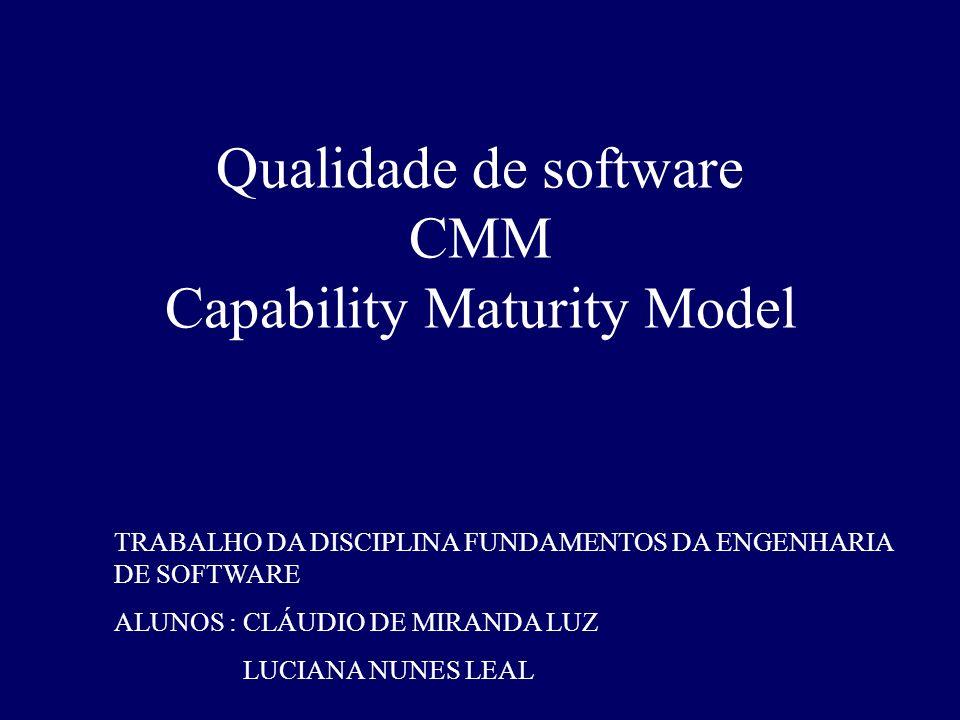 Qualidade de software CMM Capability Maturity Model