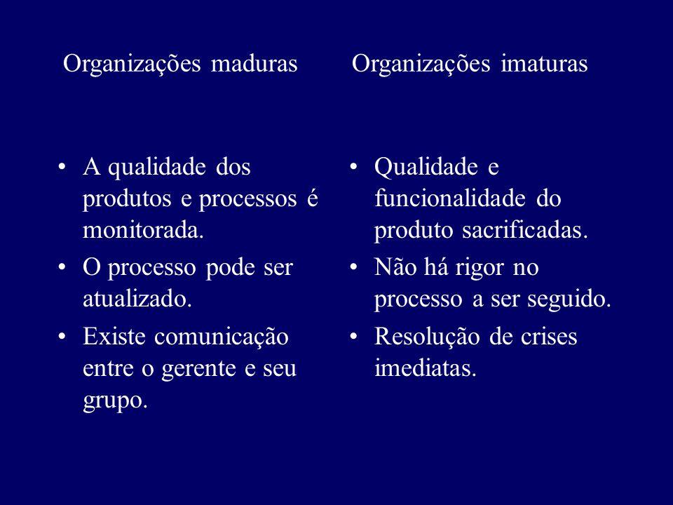 Organizações maduras Organizações imaturas
